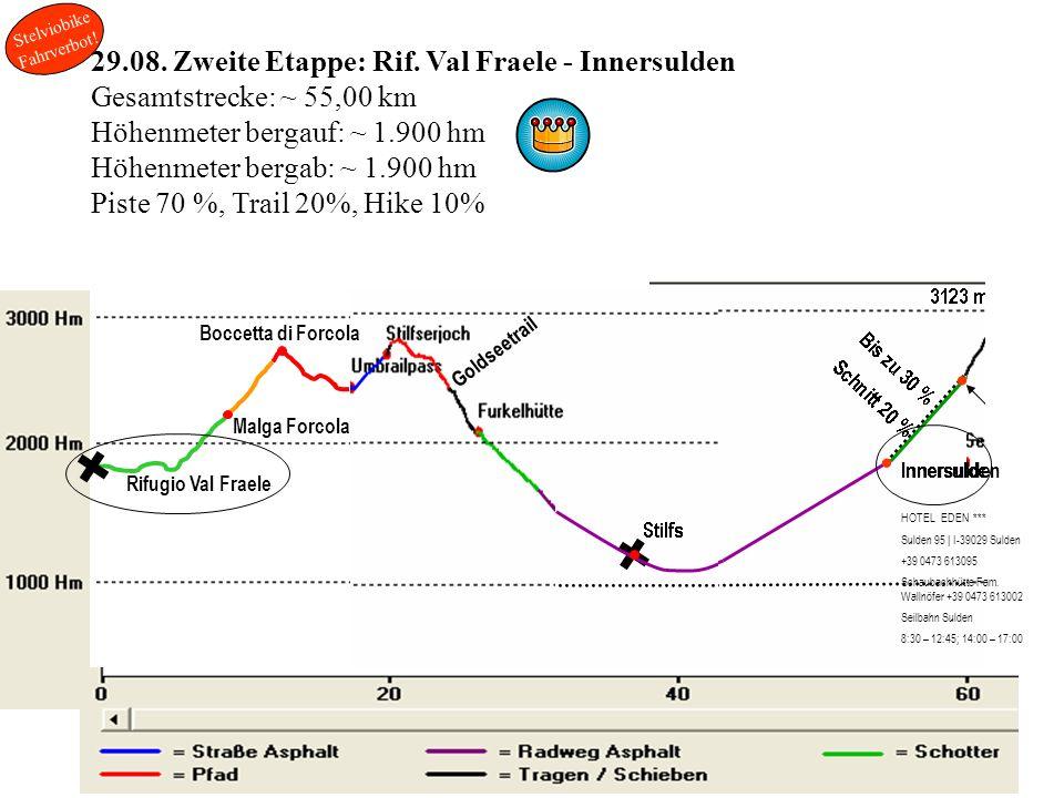 Stelviobike Fahrverbot! 29.08. Zweite Etappe: Rif. Val Fraele - Innersulden Gesamtstrecke: ~ 55,00 km Höhenmeter bergauf: ~ 1.900 hm Höhenmeter bergab