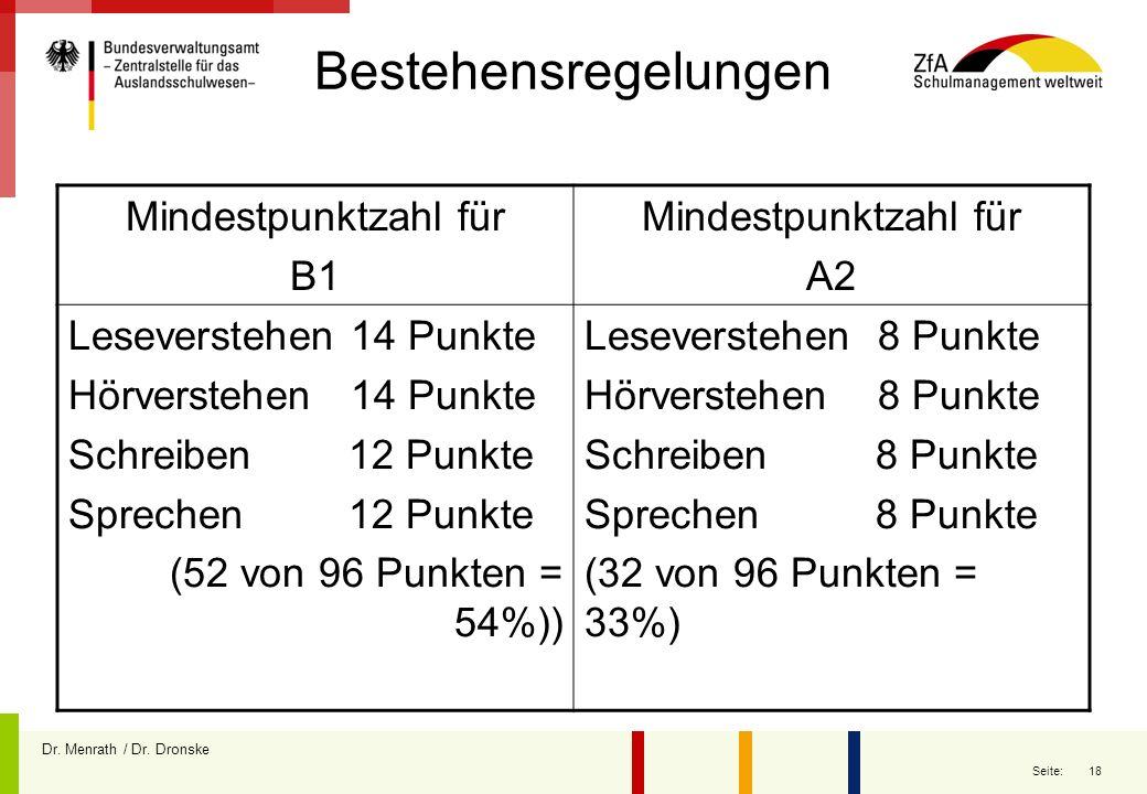 18 Seite: Bestehensregelungen Dr. Menrath / Dr. Dronske Mindestpunktzahl für B1 Mindestpunktzahl für A2 Leseverstehen 14 Punkte Hörverstehen 14 Punkte