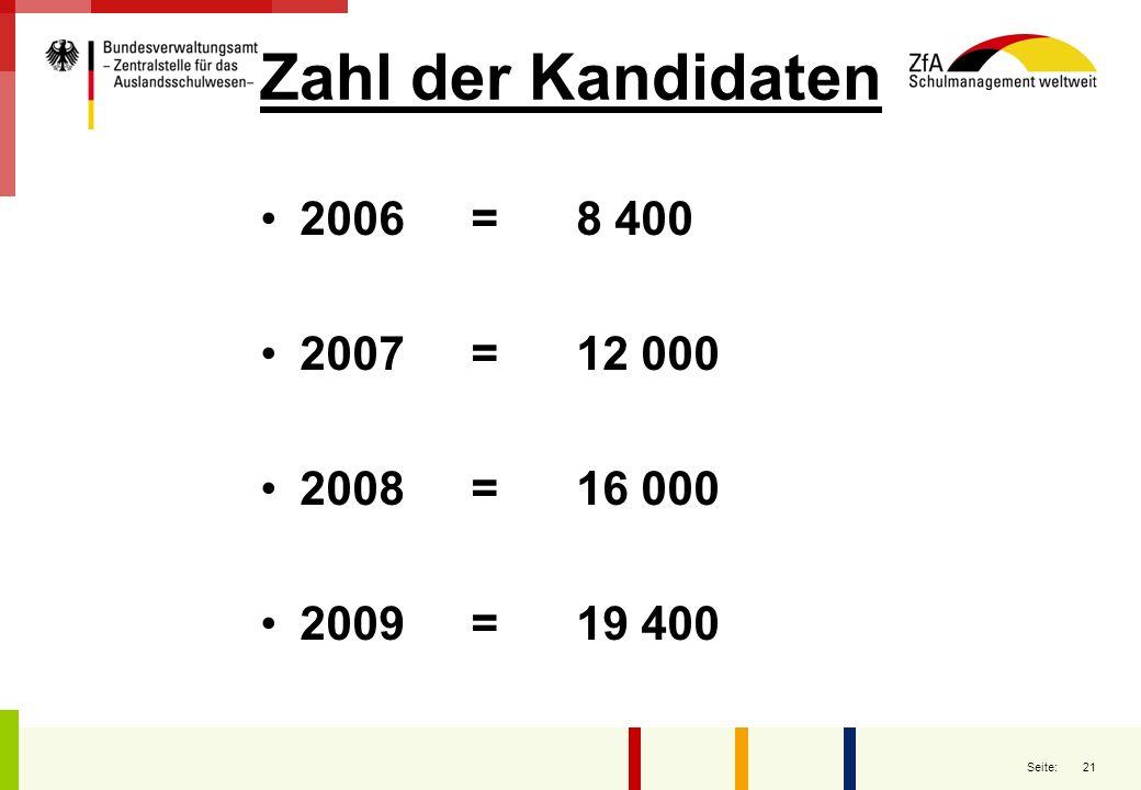21 Seite: Zahl der Kandidaten 2006=8 400 2007=12 000 2008=16 000 2009=19 400