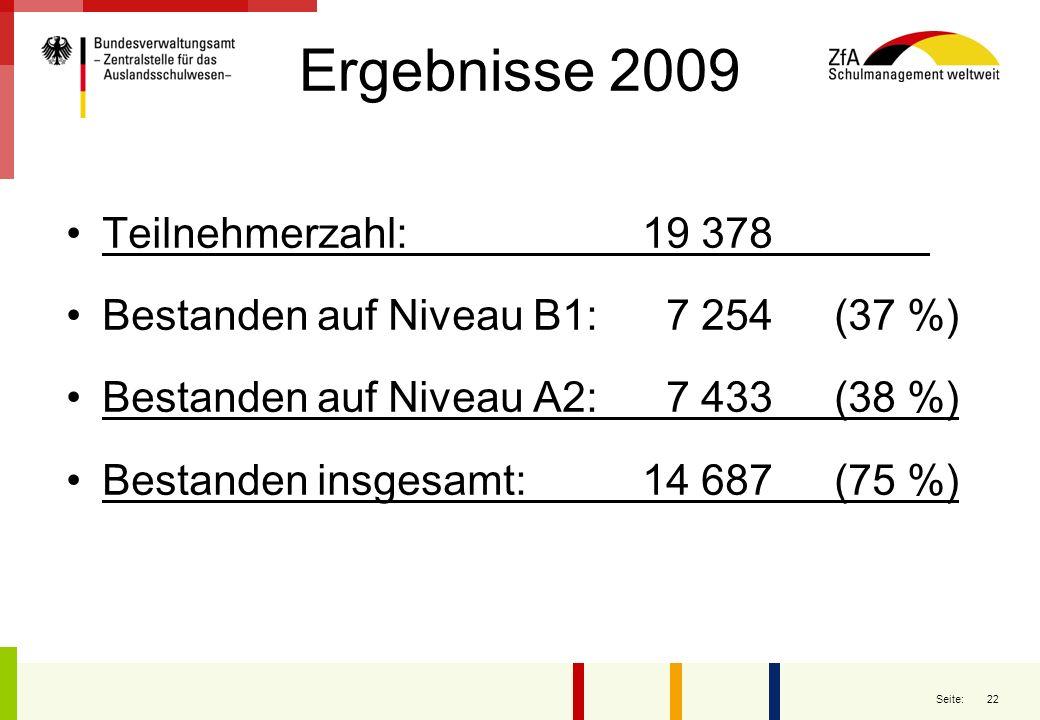 22 Seite: Ergebnisse 2009 Teilnehmerzahl:19 378 Bestanden auf Niveau B1: 7 254(37 %) Bestanden auf Niveau A2: 7 433(38 %) Bestanden insgesamt:14 687(7