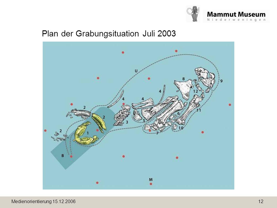 Medienorientierung 15.12.2006 12 Plan der Grabungsituation Juli 2003