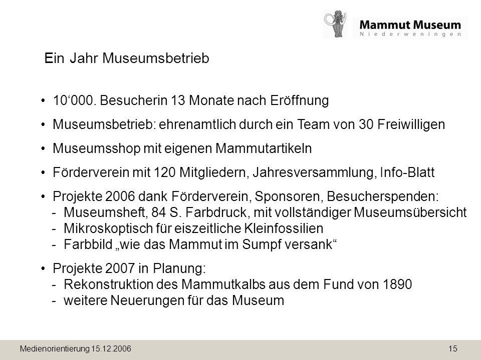 Medienorientierung 15.12.2006 15 Ein Jahr Museumsbetrieb 10000. Besucherin 13 Monate nach Eröffnung Museumsbetrieb: ehrenamtlich durch ein Team von 30