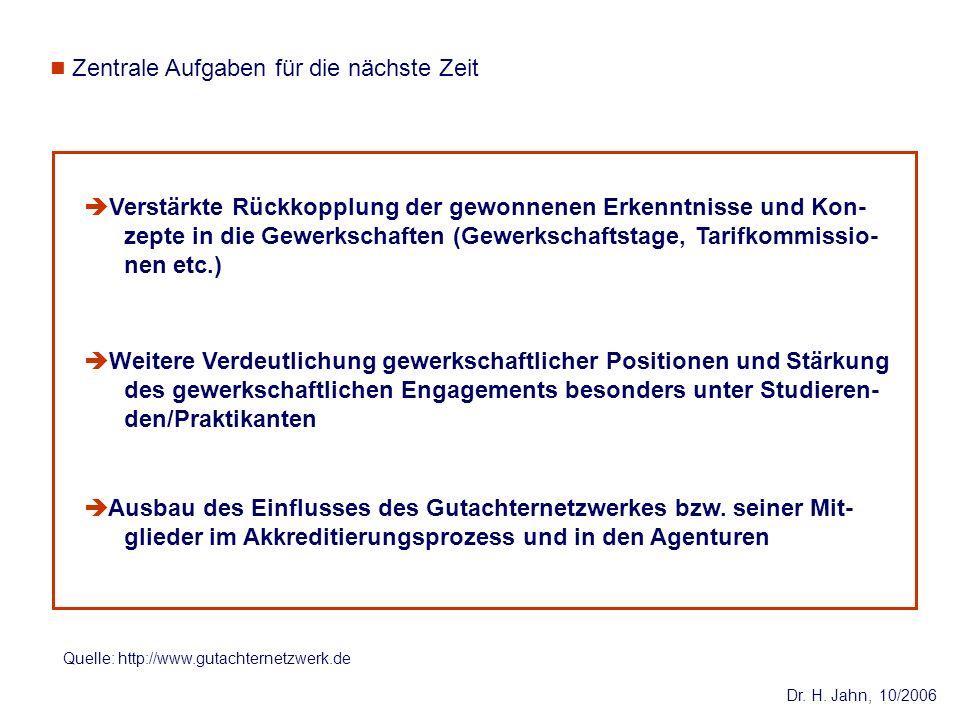 Dr. H. Jahn, 10/2006 Verstärkte Rückkopplung der gewonnenen Erkenntnisse und Kon- zepte in die Gewerkschaften (Gewerkschaftstage, Tarifkommissio- nen