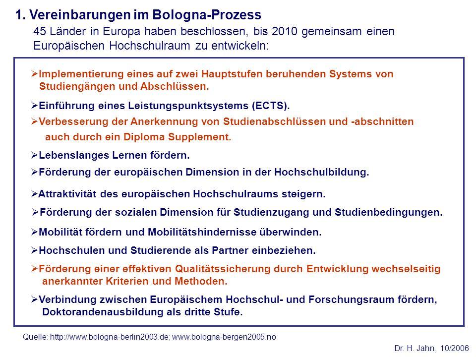 Dr. H. Jahn, 10/2006 Verbesserung der Anerkennung von Studienabschlüssen und -abschnitten auch durch ein Diploma Supplement. Implementierung eines auf