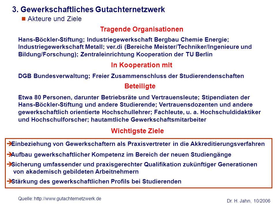 Etwa 80 Personen, darunter Betriebsräte und Vertrauensleute; Stipendiaten der Hans-Böckler-Stiftung und andere Studierende; Vertrauensdozenten und and
