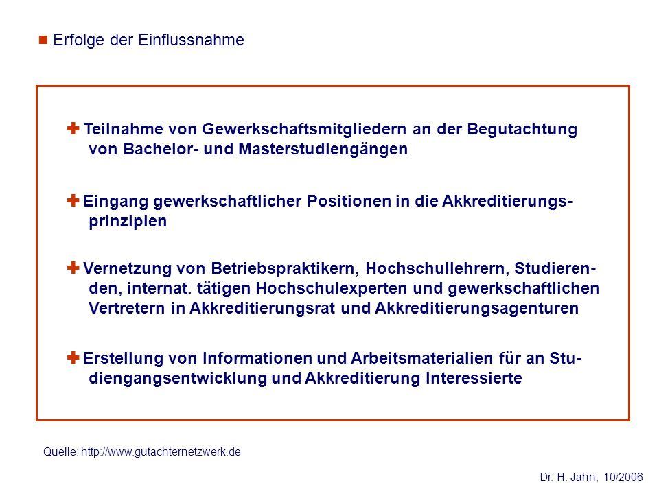 Dr. H. Jahn, 10/2006 Teilnahme von Gewerkschaftsmitgliedern an der Begutachtung von Bachelor- und Masterstudiengängen Eingang gewerkschaftlicher Posit