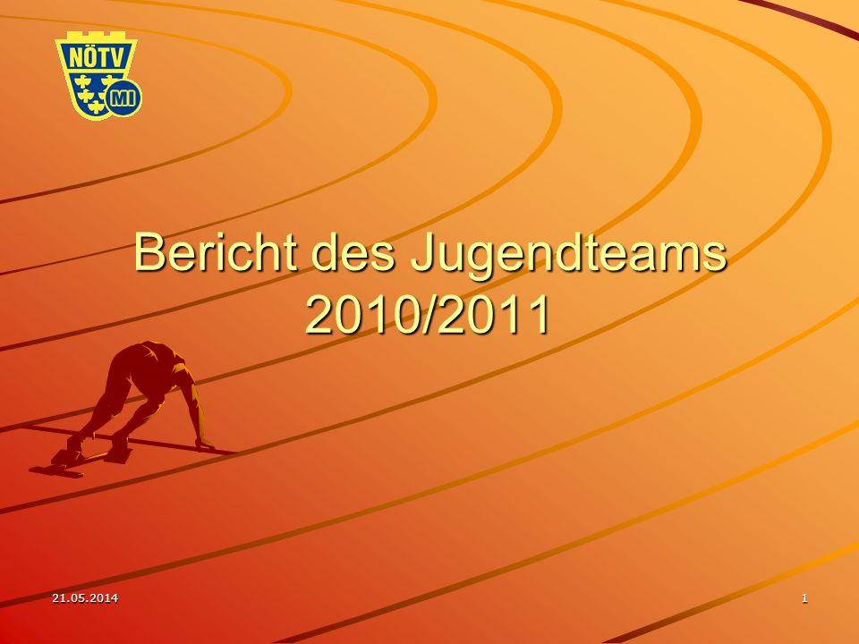21.05.20141 Bericht des Jugendteams 2010/2011