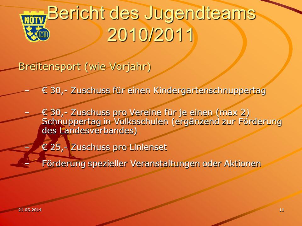 21.05.201411 Bericht des Jugendteams 2010/2011 Breitensport (wie Vorjahr) – 30,- Zuschuss für einen Kindergartenschnuppertag – 30,- Zuschuss pro Verei