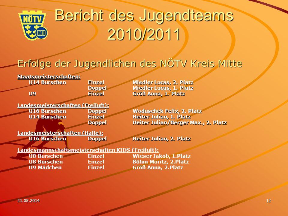 21.05.201412 Bericht des Jugendteams 2010/2011 Erfolge der Jugendlichen des NÖTV Kreis Mitte Staatsmeisterschaften: U14 BurschenEinzelMiedler Lucas, 2.