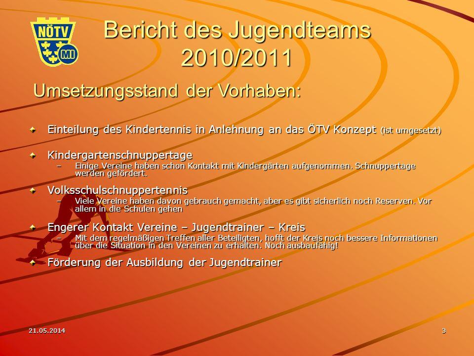 21.05.20143 Bericht des Jugendteams 2010/2011 Einteilung des Kindertennis in Anlehnung an das ÖTV Konzept (ist umgesetzt) Kindergartenschnuppertage –Einige Vereine haben schon Kontakt mit Kindergärten aufgenommen.