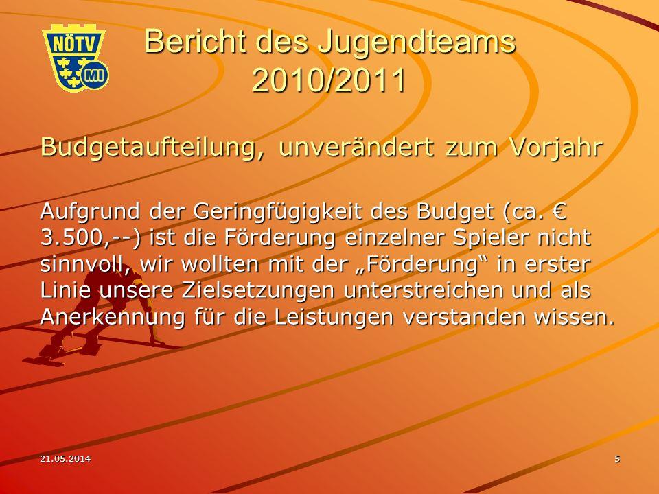 21.05.20145 Bericht des Jugendteams 2010/2011 Budgetaufteilung, unverändert zum Vorjahr Aufgrund der Geringfügigkeit des Budget (ca. 3.500,--) ist die