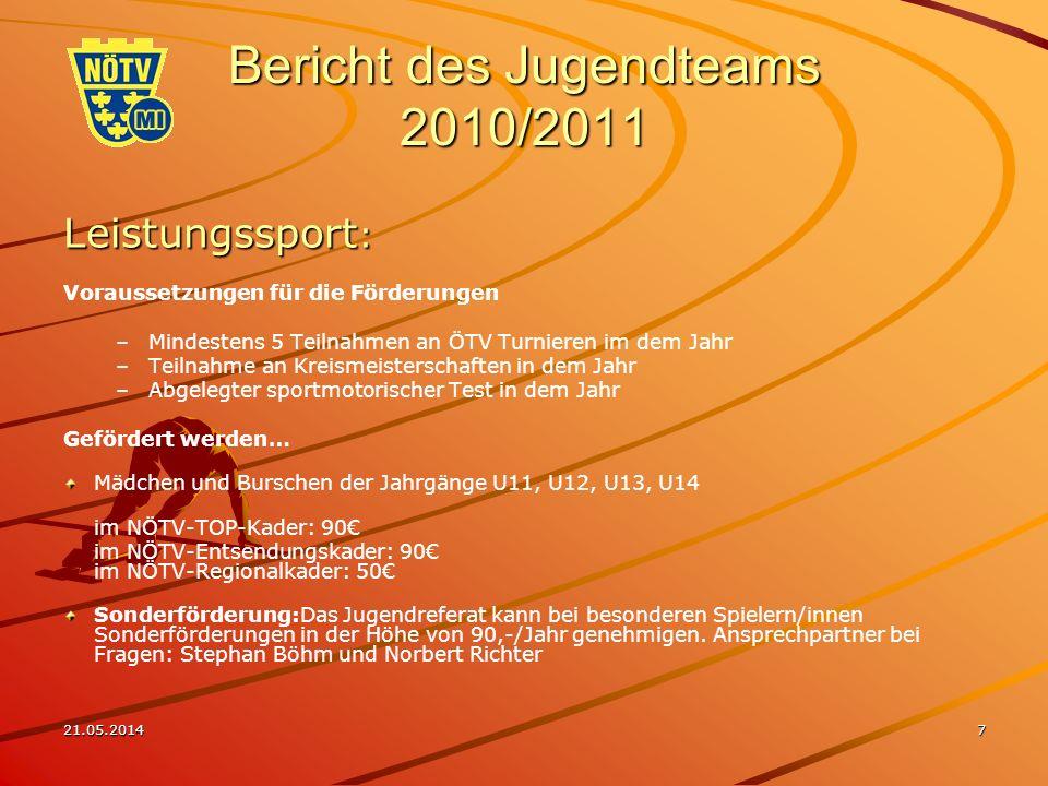 21.05.20147 Bericht des Jugendteams 2010/2011 Leistungssport : Voraussetzungen für die Förderungen – –Mindestens 5 Teilnahmen an ÖTV Turnieren im dem
