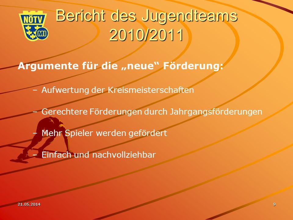 21.05.20149 Bericht des Jugendteams 2010/2011 Argumente für die neue Förderung: – –Aufwertung der Kreismeisterschaften – –Gerechtere Förderungen durch