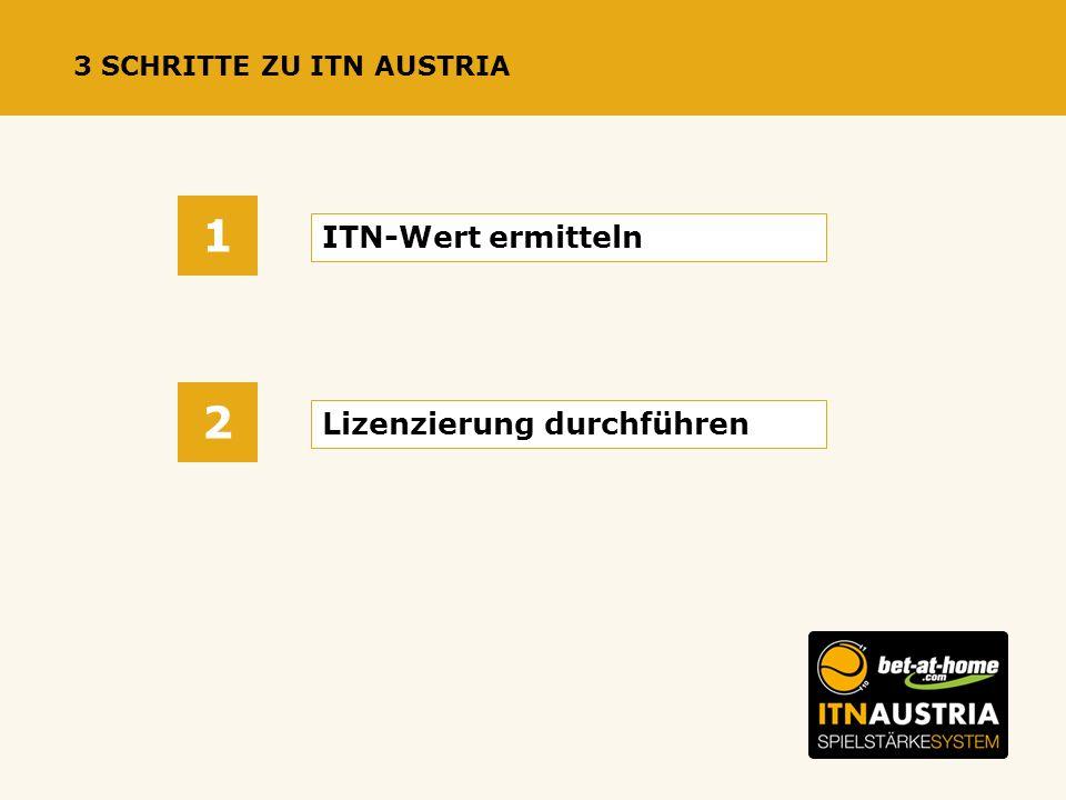 3 SCHRITTE ZU ITN AUSTRIA Lizenzierung durchführen 2 ITN-Wert ermitteln 1