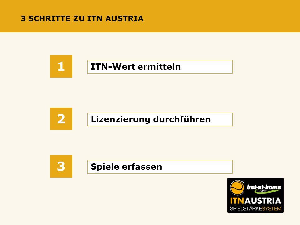 3 SCHRITTE ZU ITN AUSTRIA Spiele erfassen 3 Lizenzierung durchführen 2 ITN-Wert ermitteln 1