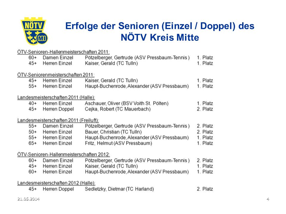 21.05.20144 Erfolge der Senioren (Einzel / Doppel) des NÖTV Kreis Mitte ÖTV-Senioren-Hallenmeisterschaften 2011: 60+Damen EinzelPötzelberger, Gertrude (ASV Pressbaum-Tennis )1.