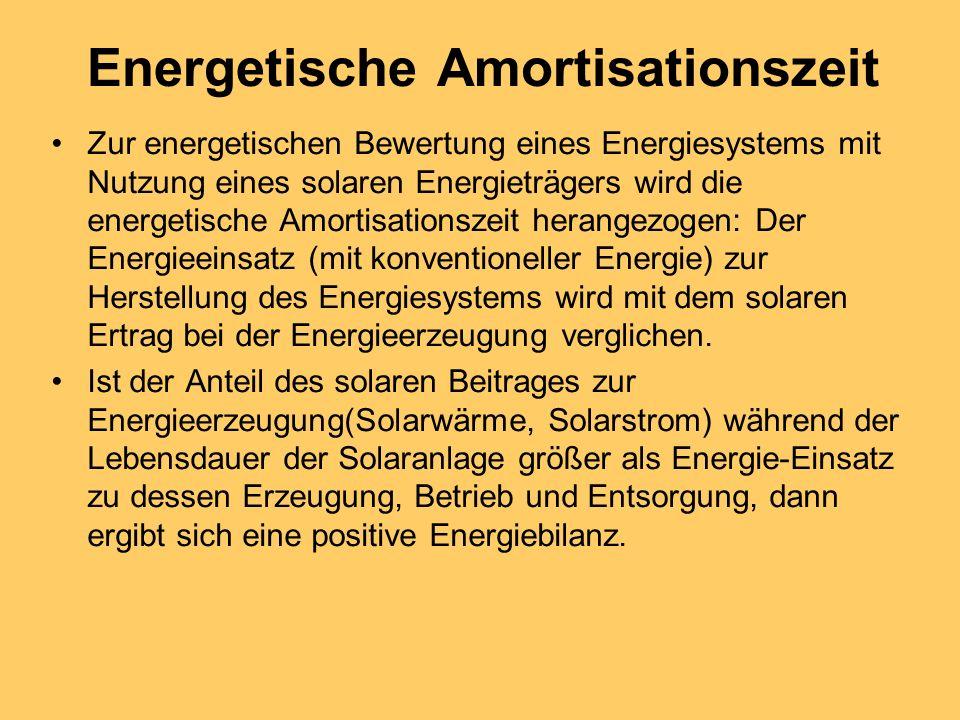 Die energetischen Amortisationszeiten von thermischen Solartechniken liegen um 1 bis 2 Jahre, von elektrischen Solartechniken (Photovoltaischen Systemen) – je nach Einsatzort undAnwendung – zwischen 3 und 8 Ja hren.
