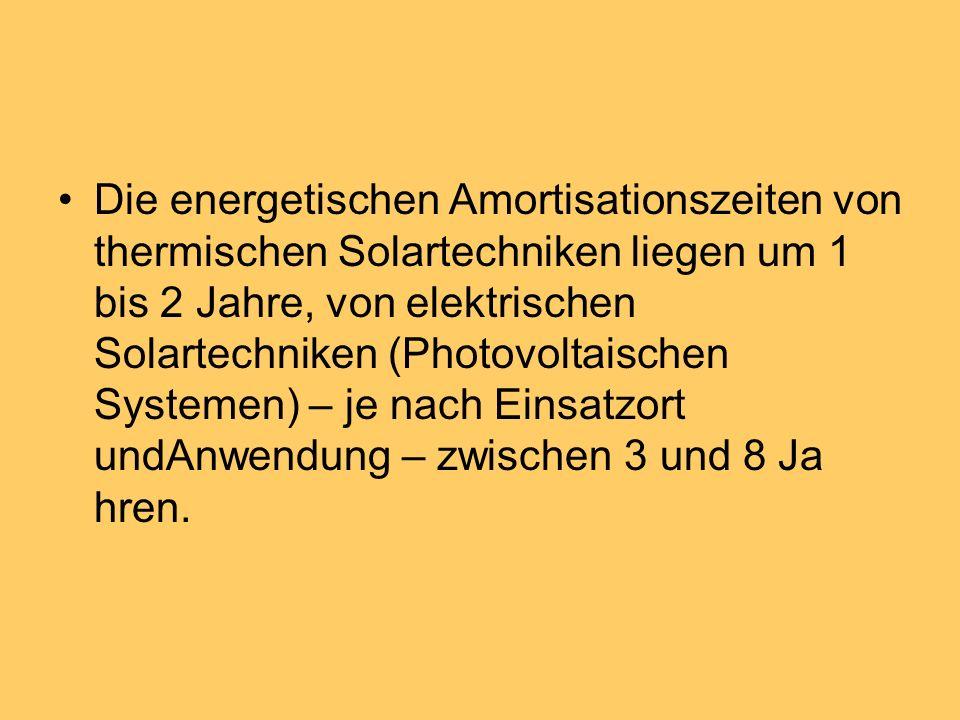 Die energetischen Amortisationszeiten von thermischen Solartechniken liegen um 1 bis 2 Jahre, von elektrischen Solartechniken (Photovoltaischen System