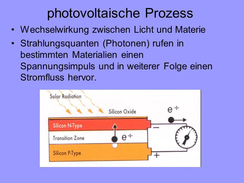 photovoltaische Prozess Wechselwirkung zwischen Licht und Materie Strahlungsquanten (Photonen) rufen in bestimmten Materialien einen Spannungsimpuls u