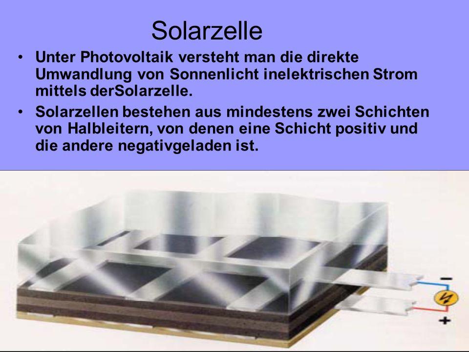 Solarzelle Unter Photovoltaik versteht man die direkte Umwandlung von Sonnenlicht inelektrischen Strom mittels derSolarzelle. Solarzellen bestehen aus
