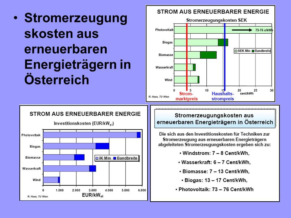 Stromerzeugung skosten aus erneuerbaren Energieträgern in Österreich