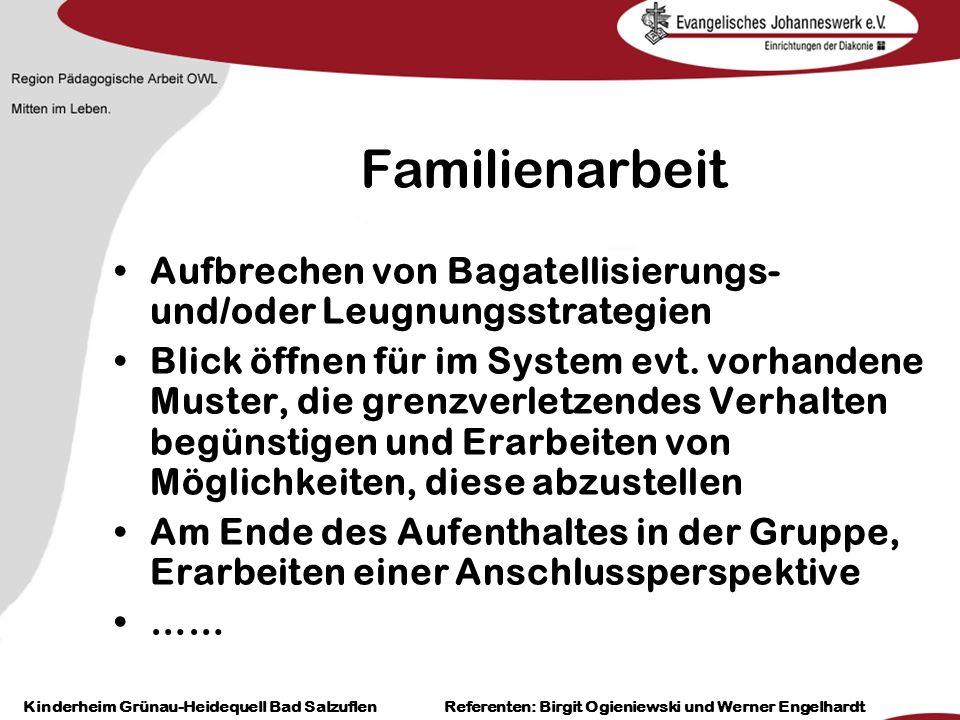 Heilpädagogisch- therapeutische Einrichtungen Grünau-Heidequell Bad Salzuflen Birgit Ogieniewski Familienarbeit Aufbrechen von Bagatellisierungs- und/