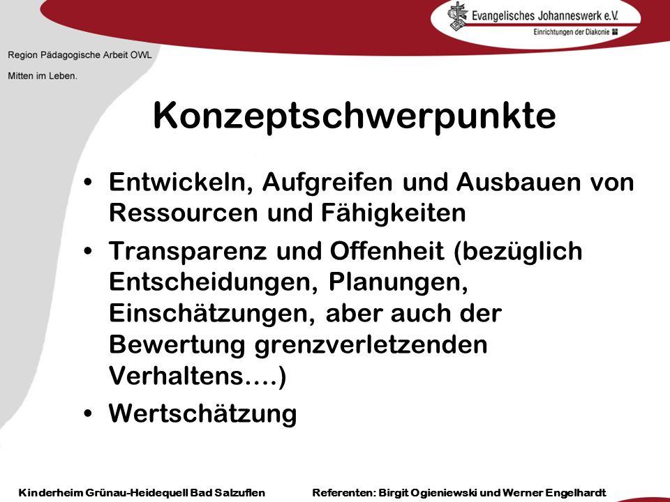 Heilpädagogisch- therapeutische Einrichtungen Grünau-Heidequell Bad Salzuflen Birgit Ogieniewski Konzeptschwerpunkte Entwickeln, Aufgreifen und Ausbau