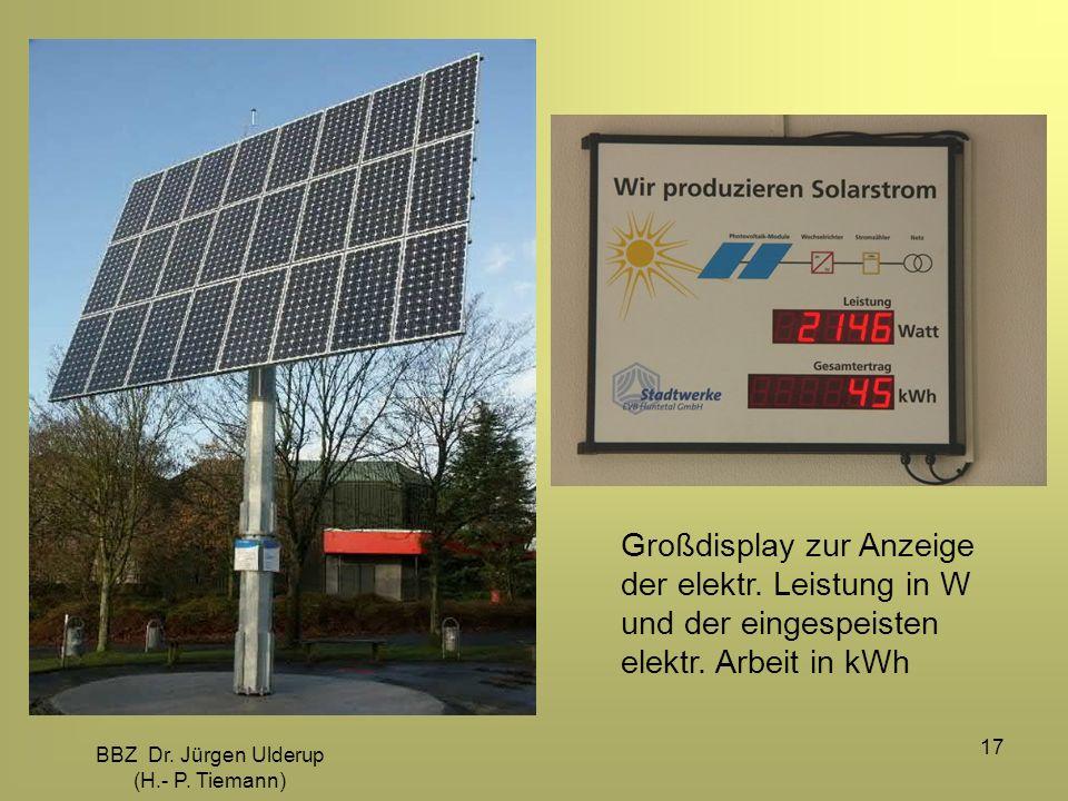BBZ Dr. Jürgen Ulderup (H.- P. Tiemann) 17 Großdisplay zur Anzeige der elektr. Leistung in W und der eingespeisten elektr. Arbeit in kWh