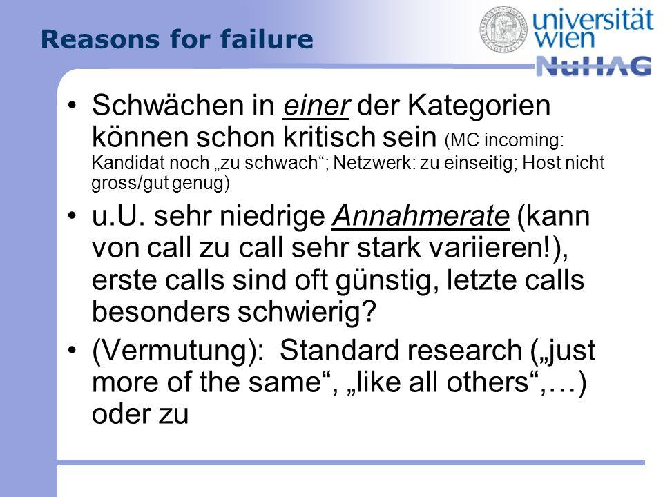 Reasons for failure Schwächen in einer der Kategorien können schon kritisch sein (MC incoming: Kandidat noch zu schwach; Netzwerk: zu einseitig; Host