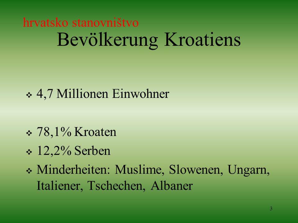3 Bevölkerung Kroatiens 4,7 Millionen Einwohner 78,1% Kroaten 12,2% Serben Minderheiten: Muslime, Slowenen, Ungarn, Italiener, Tschechen, Albaner hrva