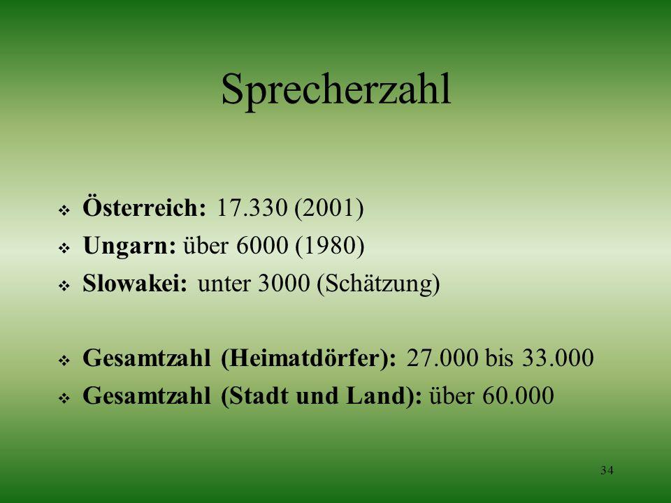 34 Sprecherzahl Österreich: 17.330 (2001) Ungarn: über 6000 (1980) Slowakei: unter 3000 (Schätzung) Gesamtzahl (Heimatdörfer): 27.000 bis 33.000 Gesam