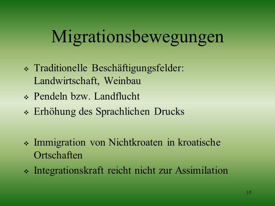 35 Migrationsbewegungen Traditionelle Beschäftigungsfelder: Landwirtschaft, Weinbau Pendeln bzw. Landflucht Erhöhung des Sprachlichen Drucks Immigrati