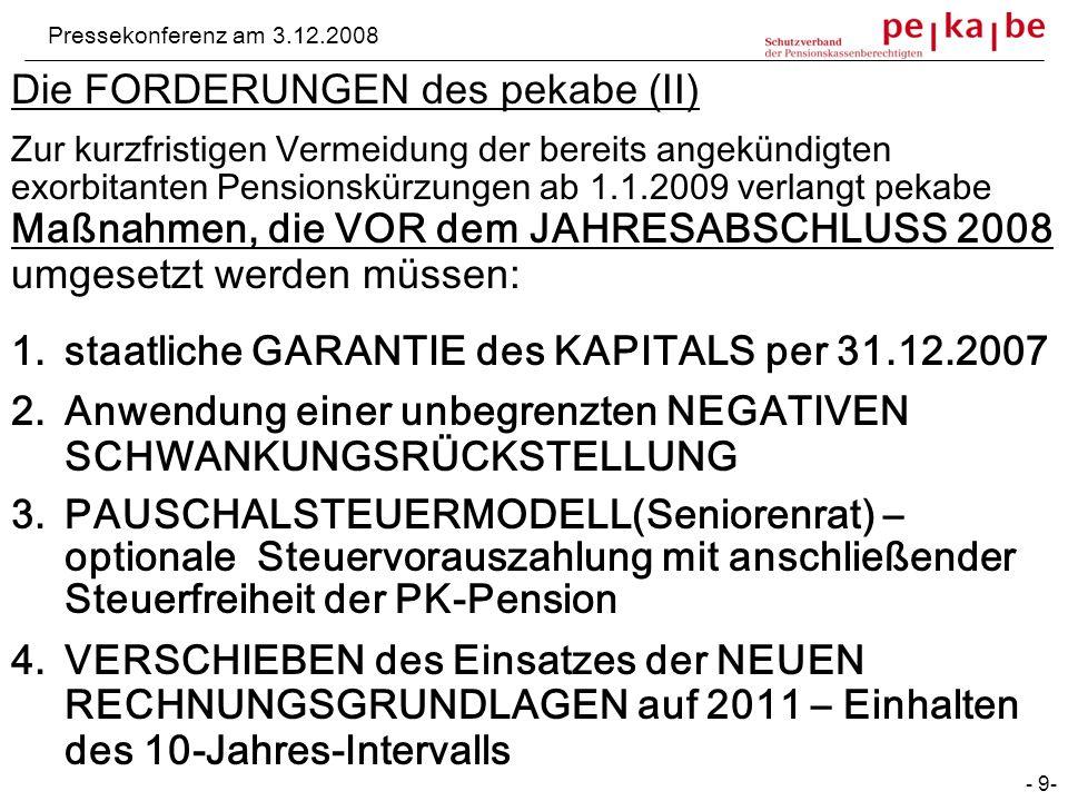 . Pressekonferenz am 3.12.2008 Die FORDERUNGEN des pekabe (II) Zur kurzfristigen Vermeidung der bereits angekündigten exorbitanten Pensionskürzungen ab 1.1.2009 verlangt pekabe Maßnahmen, die VOR dem JAHRESABSCHLUSS 2008 umgesetzt werden müssen: 1.staatliche GARANTIE des KAPITALS per 31.12.2007 2.Anwendung einer unbegrenzten NEGATIVEN SCHWANKUNGSRÜCKSTELLUNG 3.PAUSCHALSTEUERMODELL(Seniorenrat) – optionale Steuervorauszahlung mit anschließender Steuerfreiheit der PK-Pension 4.VERSCHIEBEN des Einsatzes der NEUEN RECHNUNGSGRUNDLAGEN auf 2011 – Einhalten des 10-Jahres-Intervalls - 9-