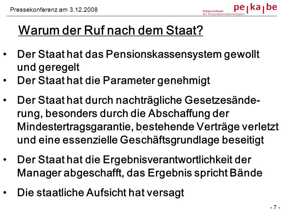 Warum der Ruf nach dem Staat? Der Staat hat das Pensionskassensystem gewollt und geregelt Der Staat hat die Parameter genehmigt Der Staat hat durch na