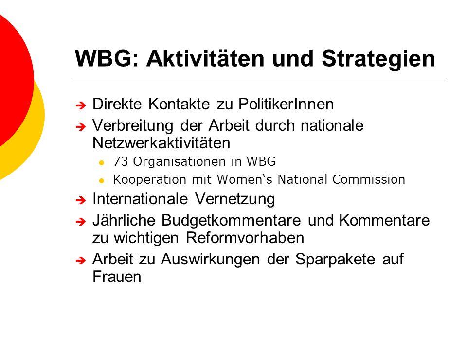 WBG: Aktivitäten und Strategien Direkte Kontakte zu PolitikerInnen Verbreitung der Arbeit durch nationale Netzwerkaktivitäten 73 Organisationen in WBG