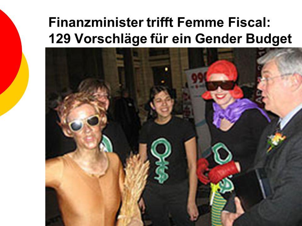 Finanzminister trifft Femme Fiscal: 129 Vorschläge für ein Gender Budget