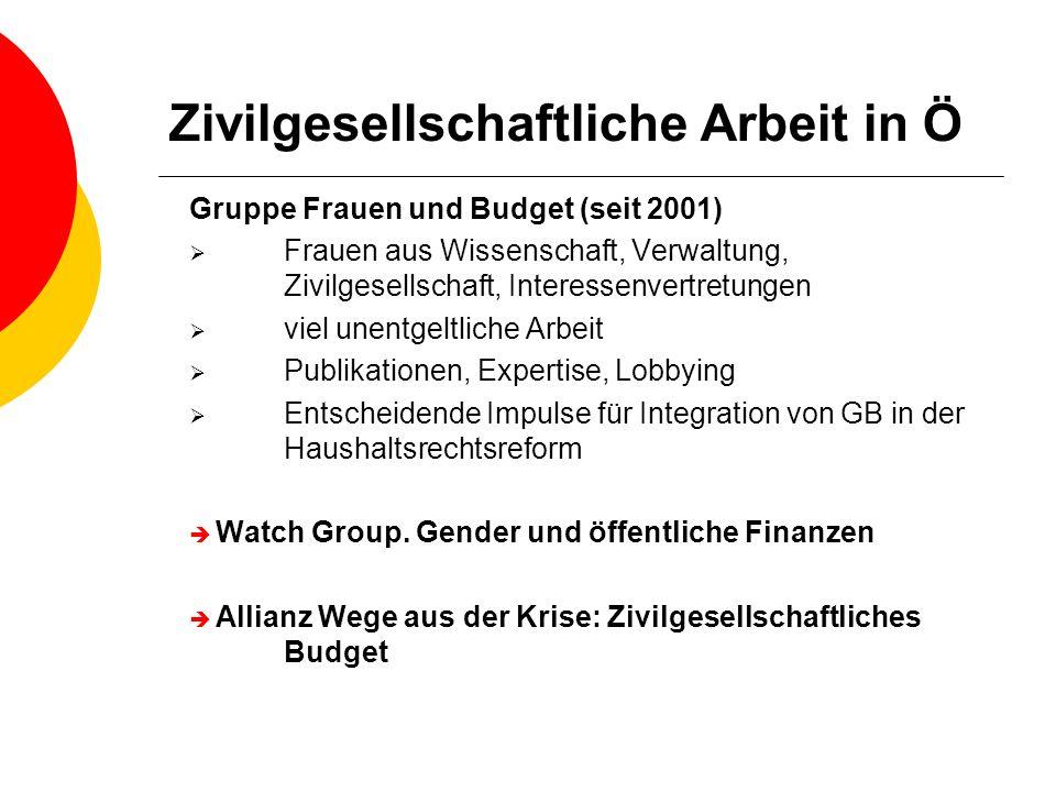 Zivilgesellschaftliche Arbeit in Ö Gruppe Frauen und Budget (seit 2001) Frauen aus Wissenschaft, Verwaltung, Zivilgesellschaft, Interessenvertretungen