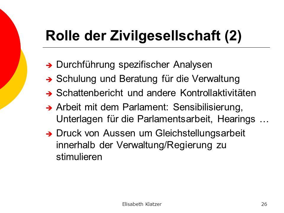 Elisabeth Klatzer26 Rolle der Zivilgesellschaft (2) Durchführung spezifischer Analysen Schulung und Beratung für die Verwaltung Schattenbericht und an