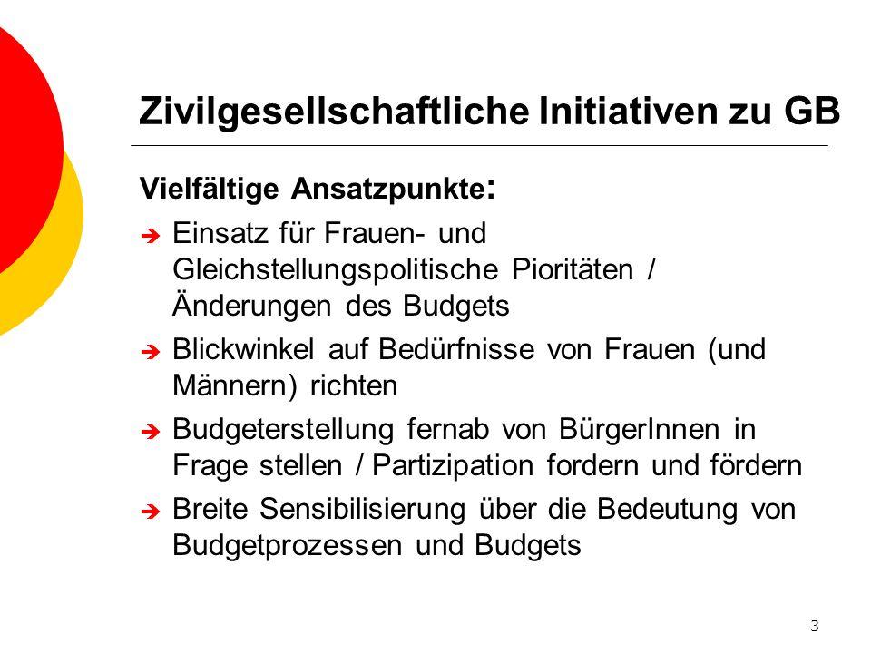 3 Zivilgesellschaftliche Initiativen zu GB Vielfältige Ansatzpunkte : Einsatz für Frauen- und Gleichstellungspolitische Pioritäten / Änderungen des Bu