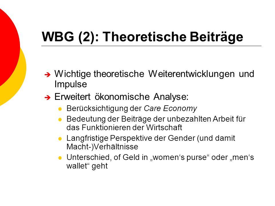 WBG (2): Theoretische Beiträge Wichtige theoretische Weiterentwicklungen und Impulse Erweitert ökonomische Analyse: Berücksichtigung der Care Economy