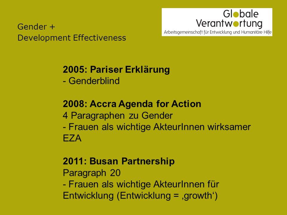 Gender + Development Effectiveness 2005: Pariser Erklärung - Genderblind 2008: Accra Agenda for Action 4 Paragraphen zu Gender - Frauen als wichtige AkteurInnen wirksamer EZA 2011: Busan Partnership Paragraph 20 - Frauen als wichtige AkteurInnen für Entwicklung (Entwicklung = growth)