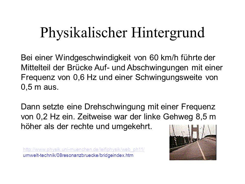 Physikalischer Hintergrund Bei einer Windgeschwindigkeit von 60 km/h führte der Mittelteil der Brücke Auf- und Abschwingungen mit einer Frequenz von 0
