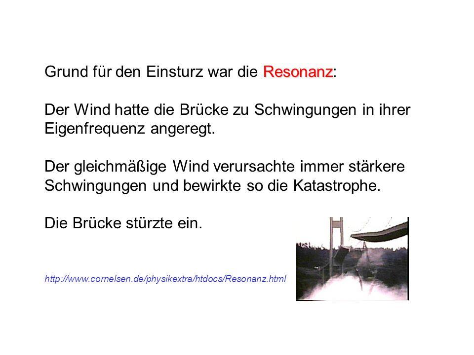 Resonanz Grund für den Einsturz war die Resonanz: Der Wind hatte die Brücke zu Schwingungen in ihrer Eigenfrequenz angeregt. Der gleichmäßige Wind ver