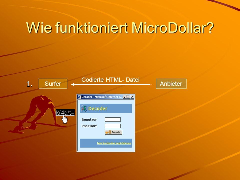 Wie funktioniert MicroDollar.Betreiber HTML- Datei Surfer gewählte Inhalte uncodiert 3.