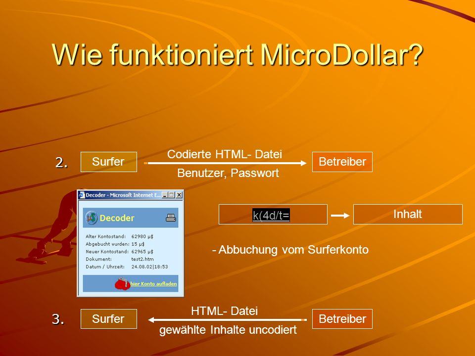 Wie funktioniert MicroDollar? Betreiber HTML- Datei Surfer gewählte Inhalte uncodiert 3. Betreiber Codierte HTML- Datei Surfer Benutzer, Passwort 2. I