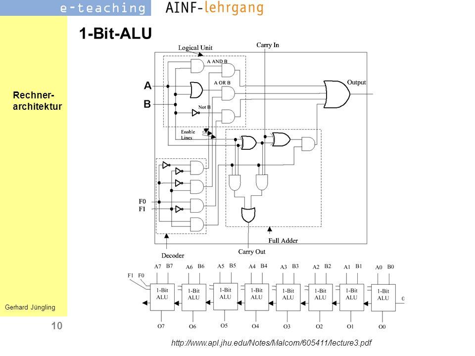 Rechner- architektur Gerhard Jüngling 10 1-Bit-ALU http://www.apl.jhu.edu/Notes/Malcom/605411/lecture3.pdf