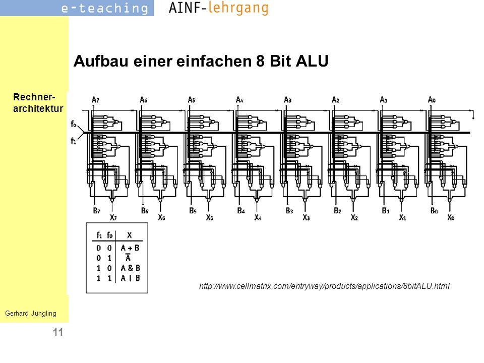 Rechner- architektur Gerhard Jüngling 11 Aufbau einer einfachen 8 Bit ALU http://www.cellmatrix.com/entryway/products/applications/8bitALU.html