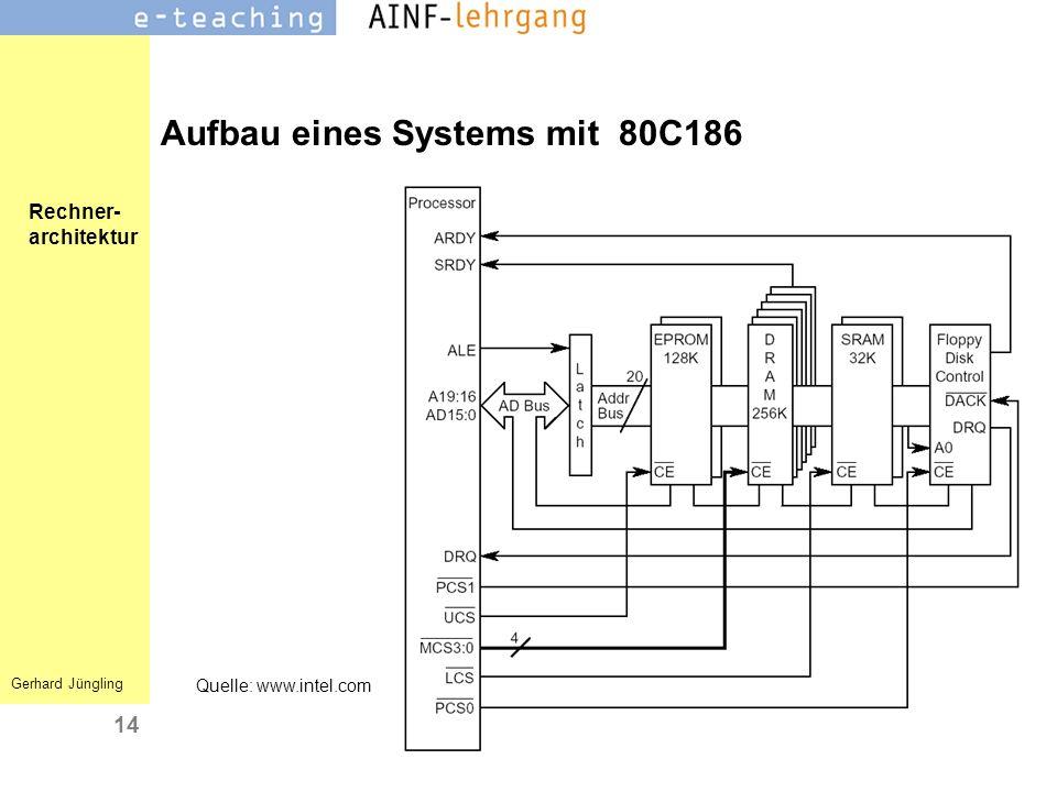 Rechner- architektur Gerhard Jüngling 14 Aufbau eines Systems mit 80C186 Quelle: www.intel.com