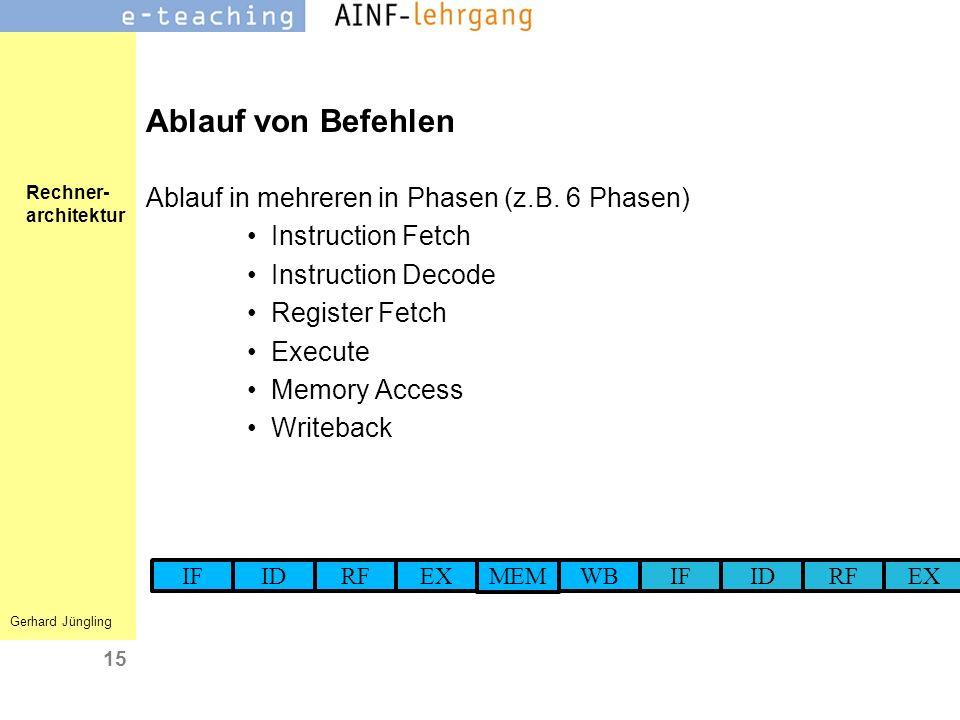 Rechner- architektur Gerhard Jüngling 15 Ablauf von Befehlen Ablauf in mehreren in Phasen (z.B. 6 Phasen) Instruction Fetch Instruction Decode Registe