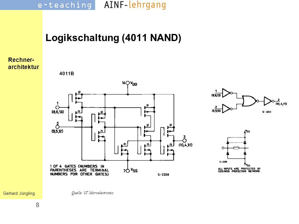 Rechner- architektur Gerhard Jüngling 9 Voll-Addierer http://www.apl.jhu.edu/Notes/Malcom/605411/lecture3.pdf
